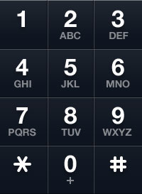 Find all possible combinations of words formed from mobile keypad